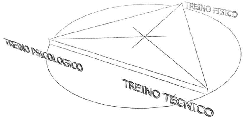 Triangulo de treino da Esgrima Lusitana Cascais