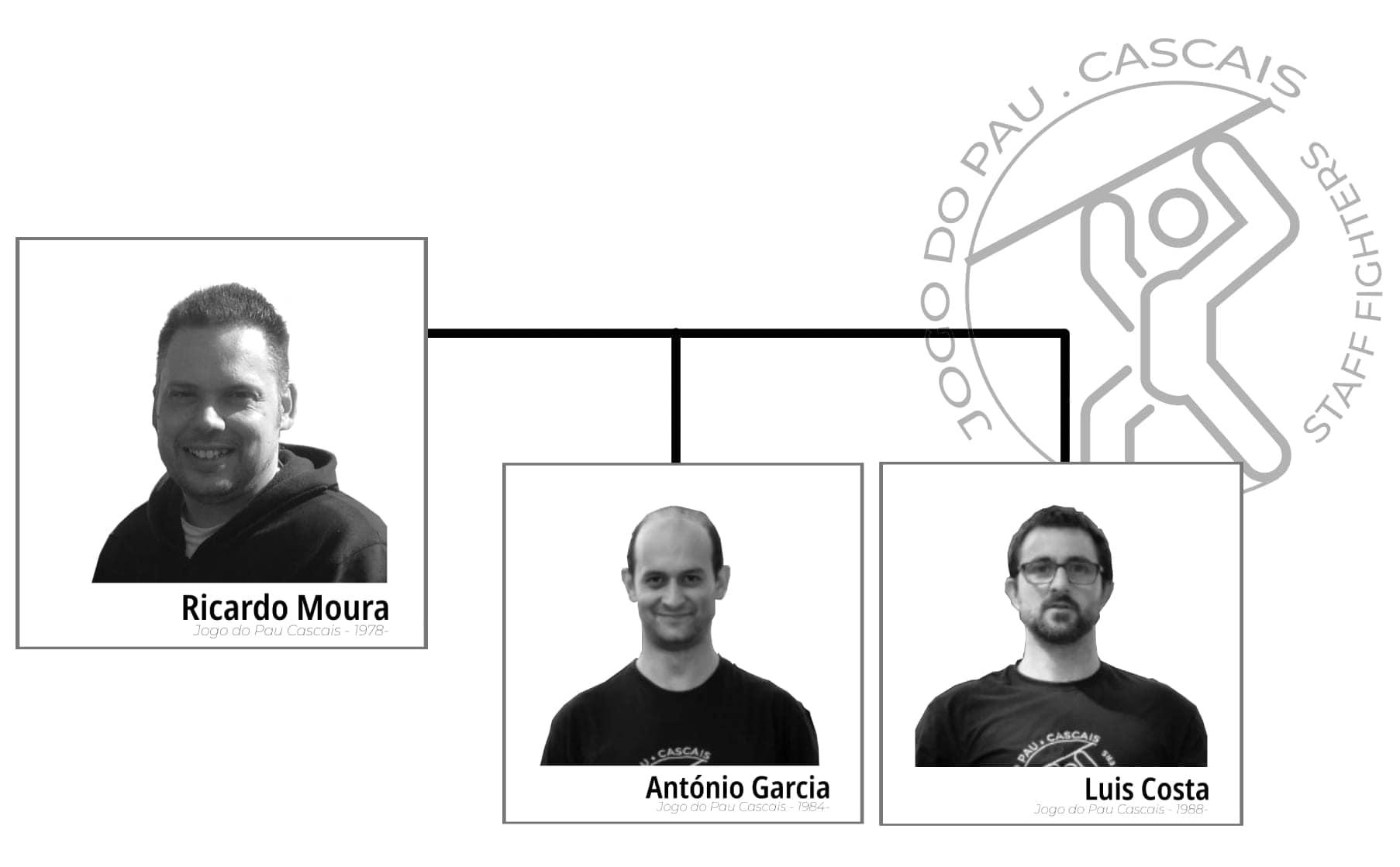 Instrutores de Jogo do Pau de Cascais
